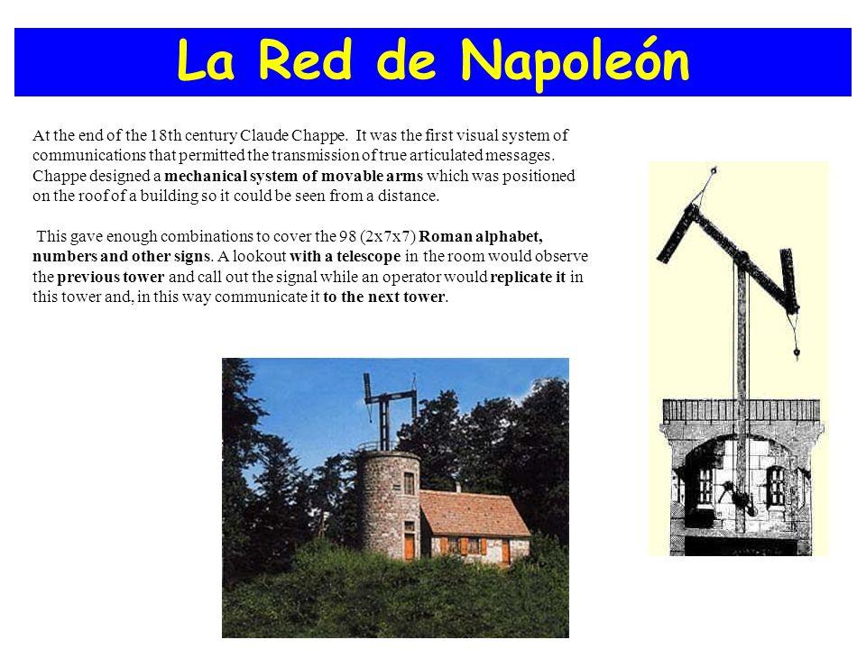 La Red de Napoleón