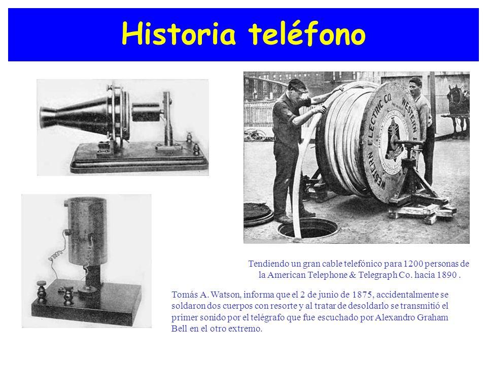Historia teléfono Tendiendo un gran cable telefónico para 1200 personas de. la American Telephone & Telegraph Co. hacia 1890 .