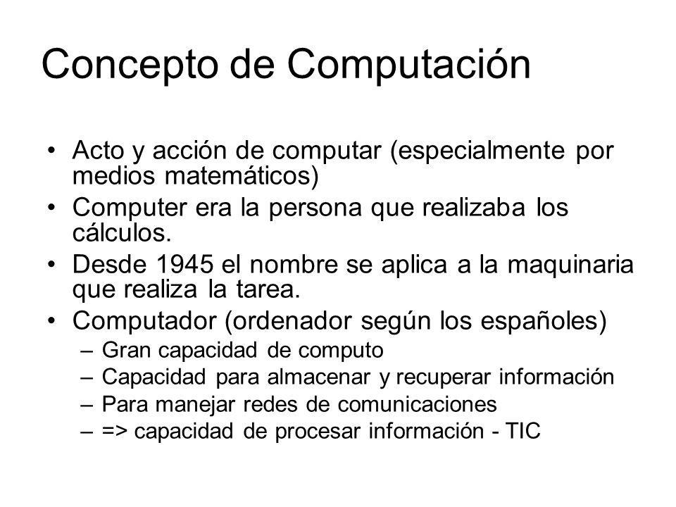Concepto de Computación
