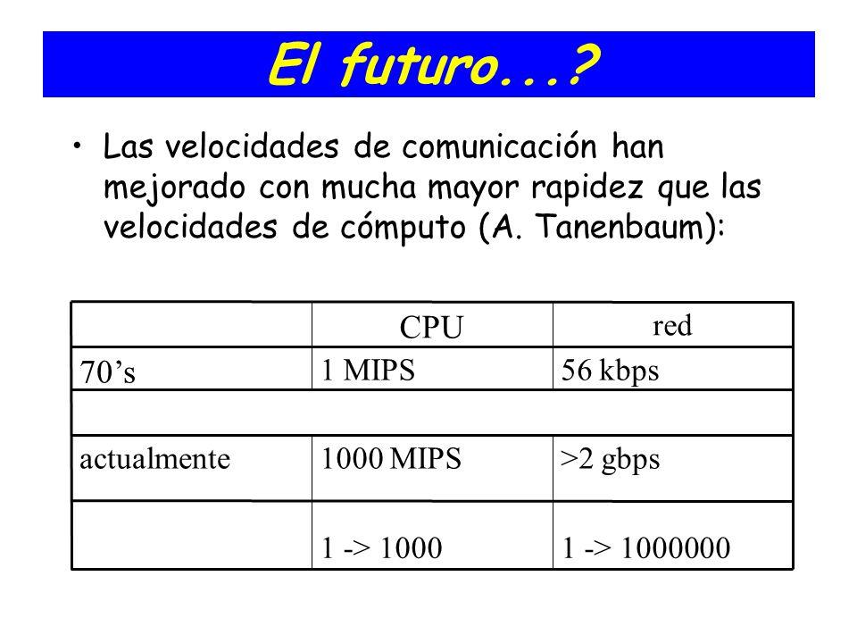 El futuro... Las velocidades de comunicación han mejorado con mucha mayor rapidez que las velocidades de cómputo (A. Tanenbaum):