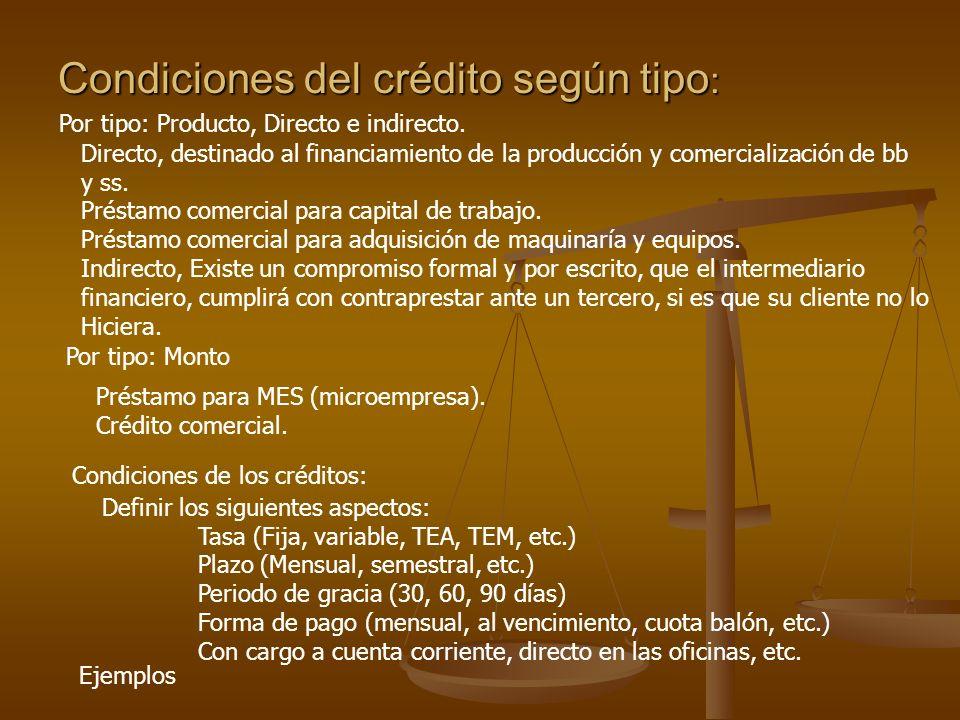 Condiciones del crédito según tipo: