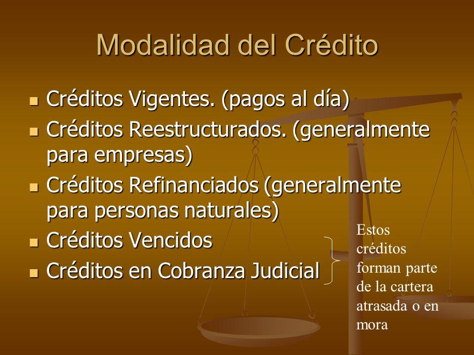 Modalidad del Crédito Créditos Vigentes. (pagos al día)