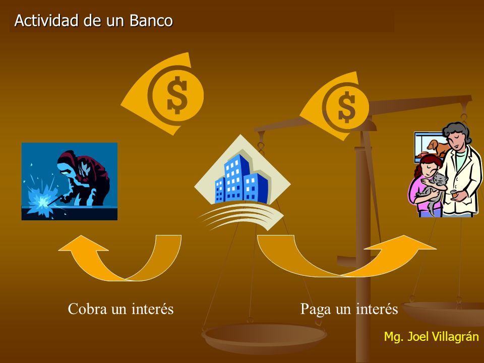Actividad de un Banco Cobra un interés Paga un interés