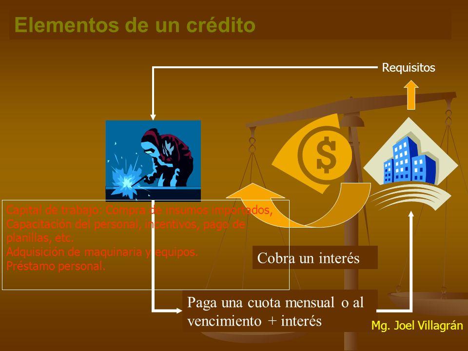Elementos de un crédito