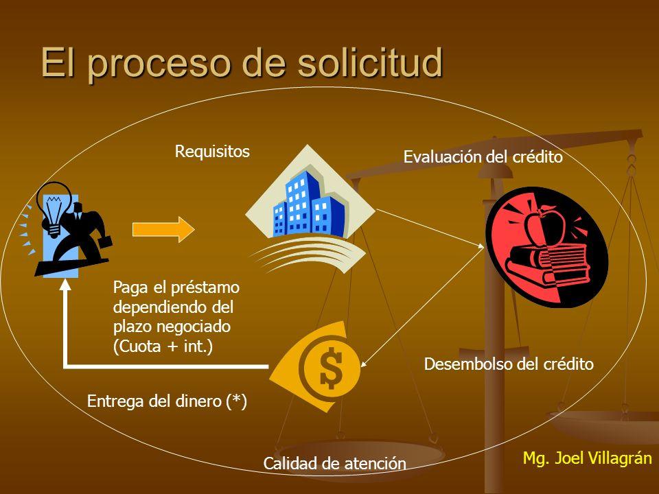 El proceso de solicitud