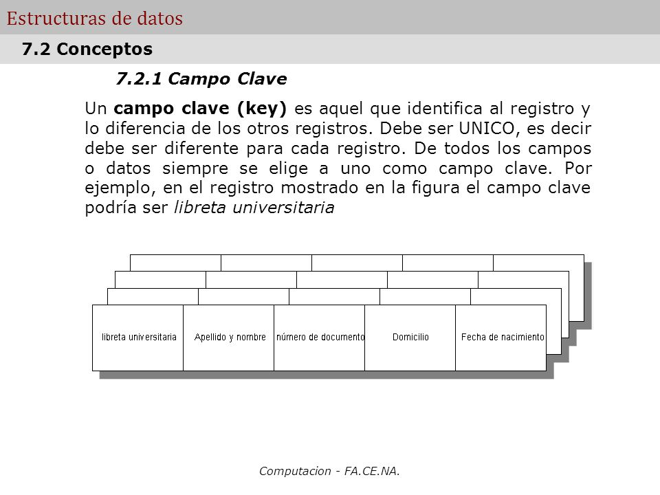 Estructuras de datos 7.2 Conceptos 7.2.1 Campo Clave