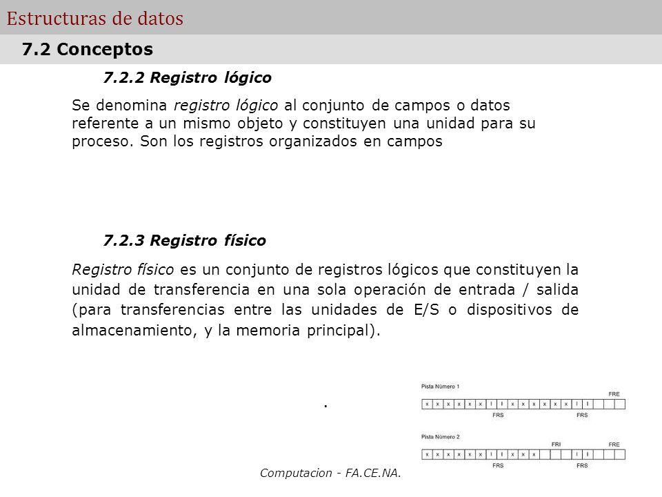 Estructuras de datos 7.2 Conceptos . 7.2.2 Registro lógico