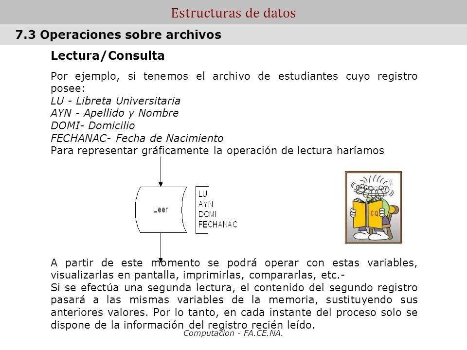 Estructuras de datos 7.3 Operaciones sobre archivos Lectura/Consulta .