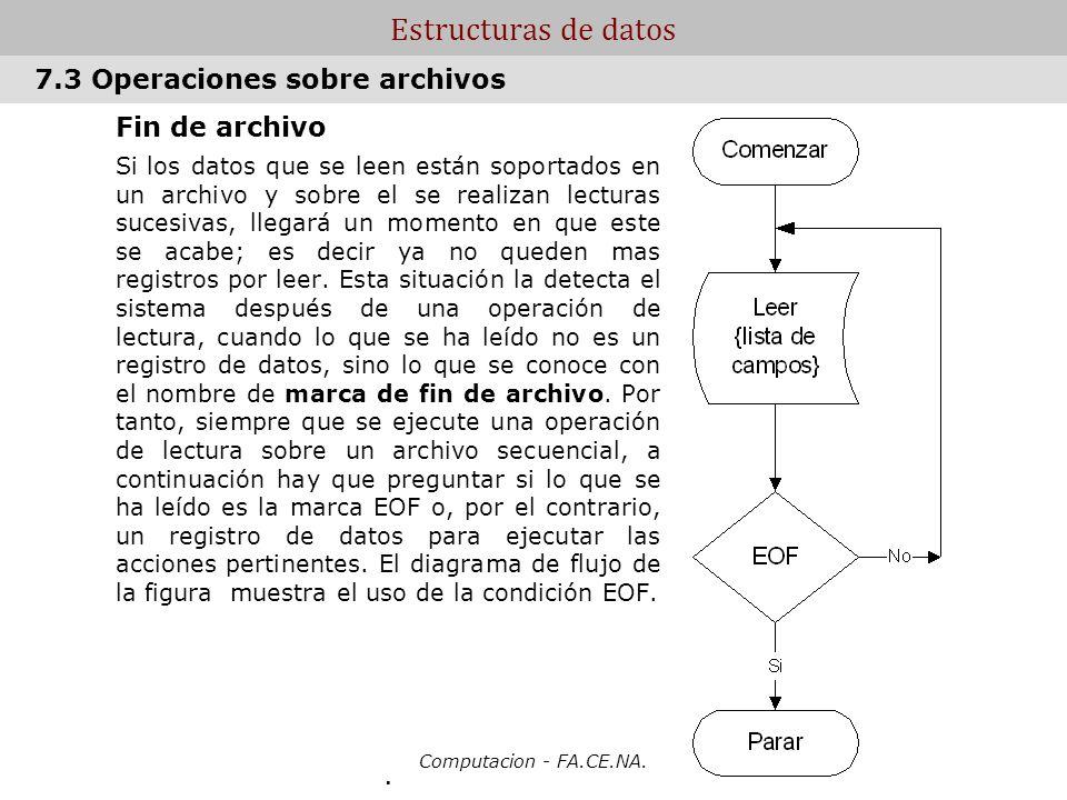 Estructuras de datos 7.3 Operaciones sobre archivos Fin de archivo .