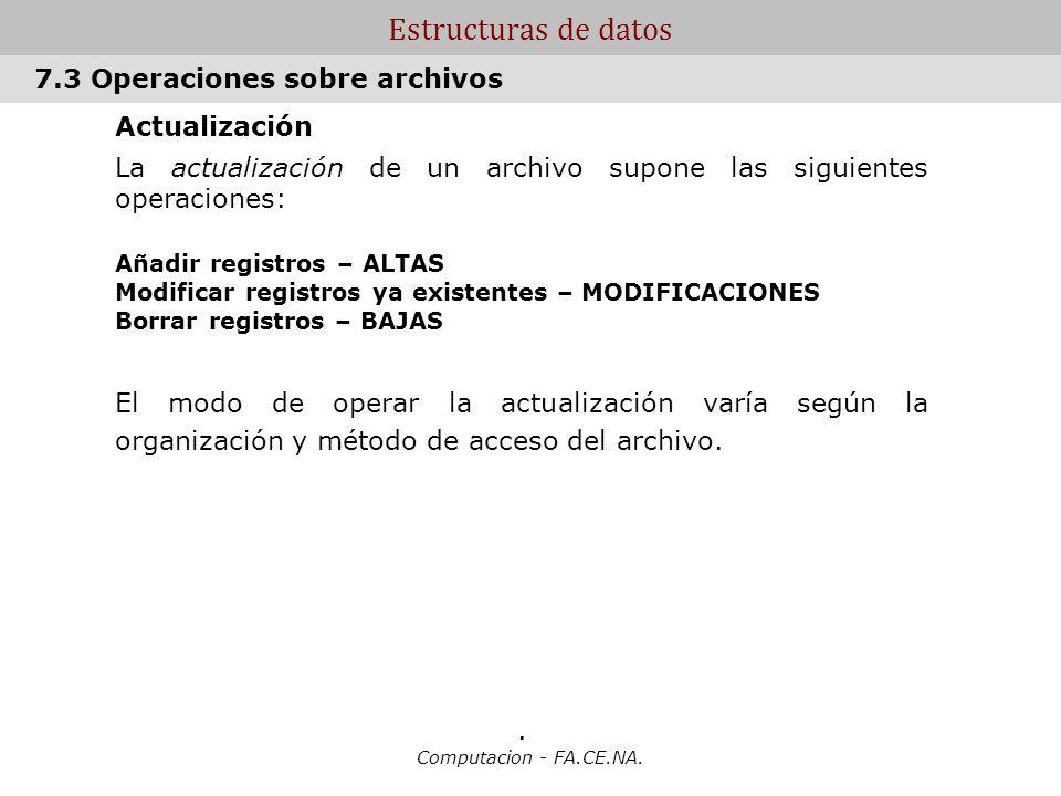 Estructuras de datos 7.3 Operaciones sobre archivos Actualización