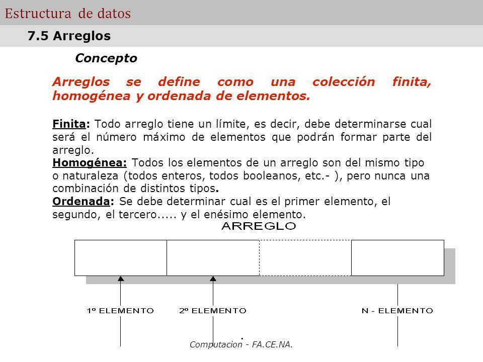 Estructura de datos 7.5 Arreglos Concepto