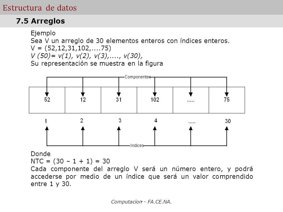 Estructura de datos 7.5 Arreglos . Ejemplo
