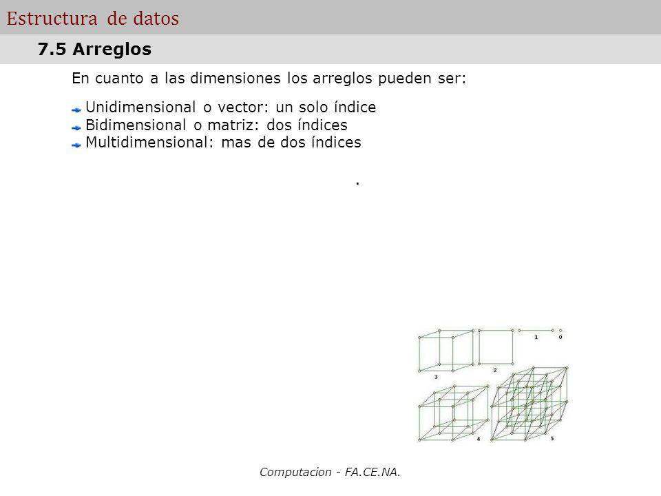 Estructura de datos 7.5 Arreglos .