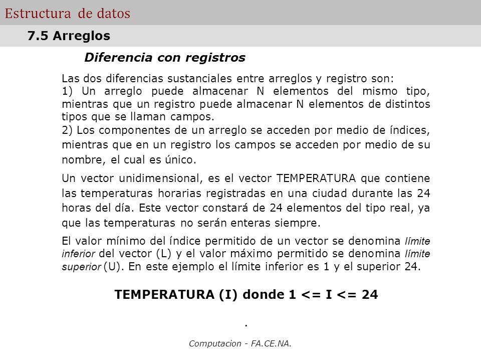 TEMPERATURA (I) donde 1 <= I <= 24