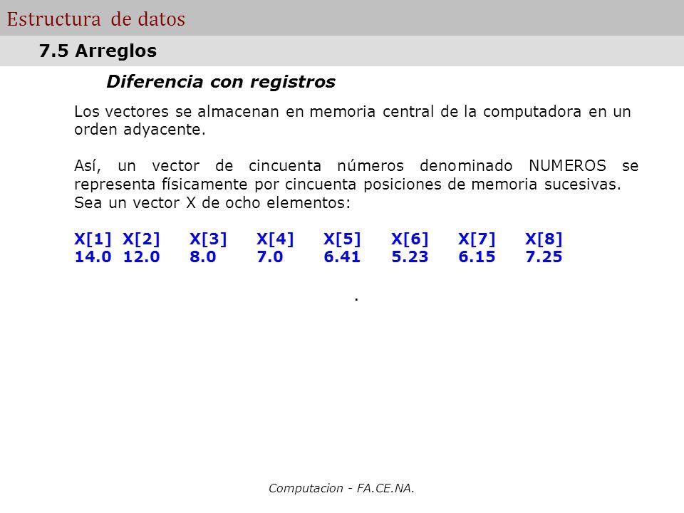 Estructura de datos 7.5 Arreglos Diferencia con registros .