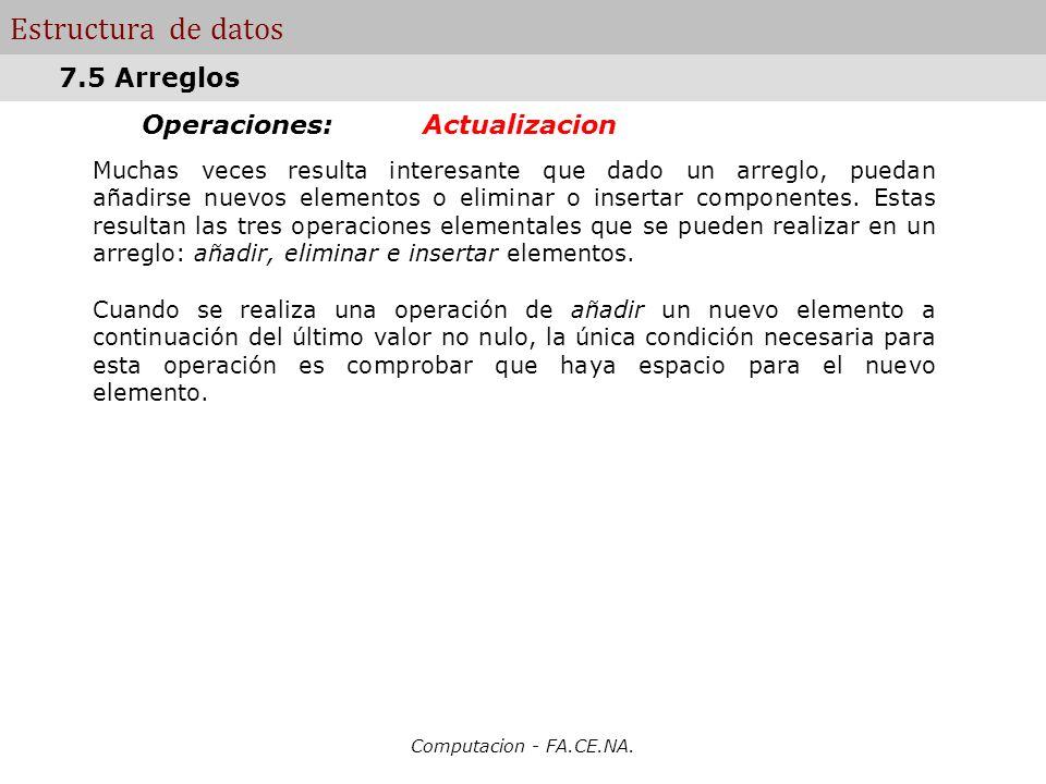 Estructura de datos 7.5 Arreglos Operaciones: Actualizacion
