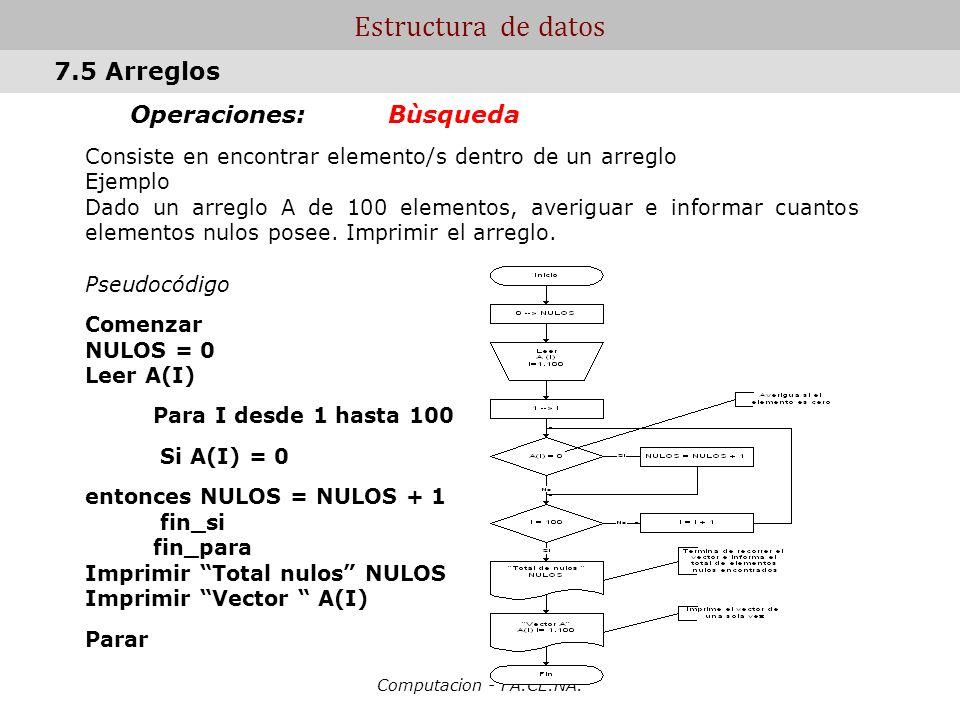Estructura de datos 7.5 Arreglos Operaciones: Bùsqueda