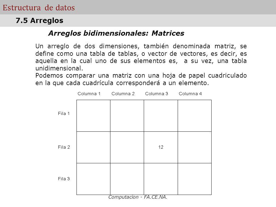Estructura de datos 7.5 Arreglos Arreglos bidimensionales: Matrices