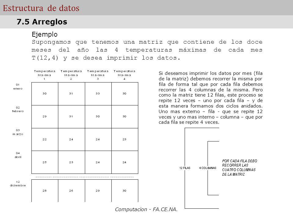 Estructura de datos 7.5 Arreglos Ejemplo