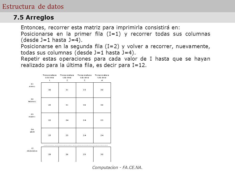 Estructura de datos 7.5 Arreglos