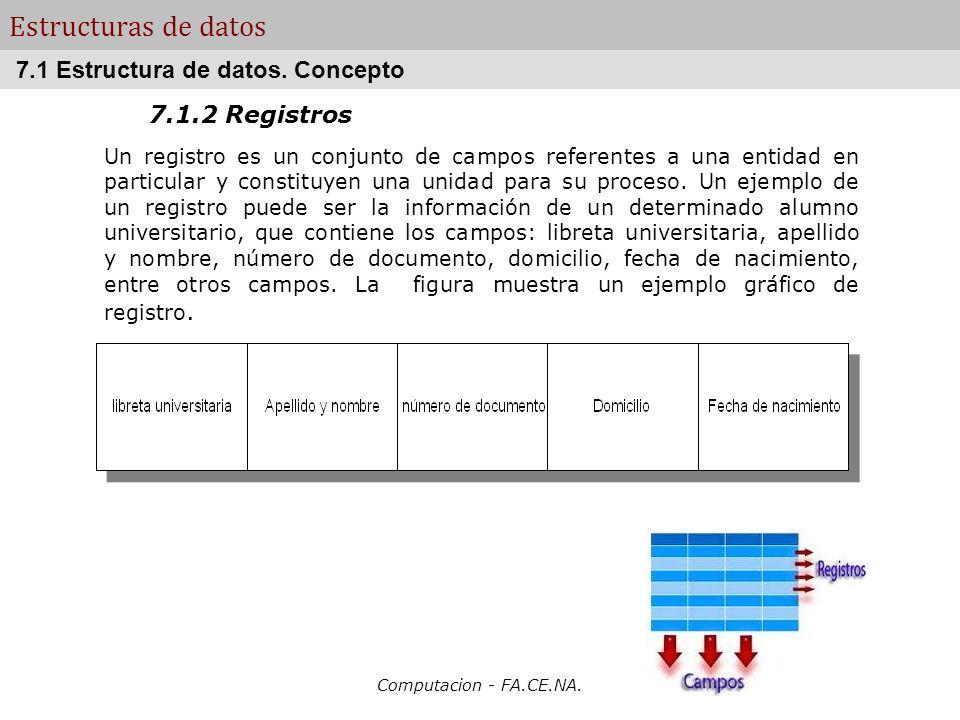Estructuras de datos 7.1 Estructura de datos. Concepto 7.1.2 Registros