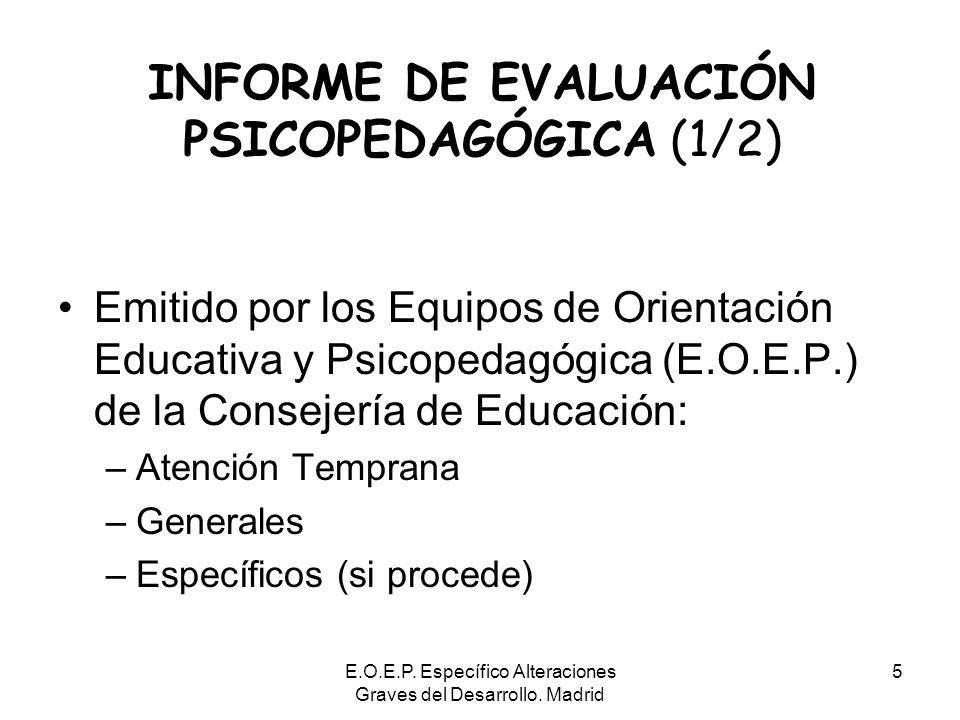 INFORME DE EVALUACIÓN PSICOPEDAGÓGICA (1/2)