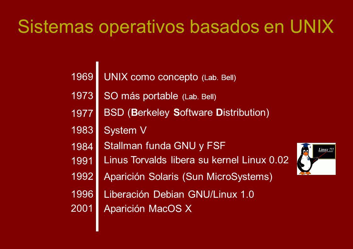 Sistemas operativos basados en UNIX