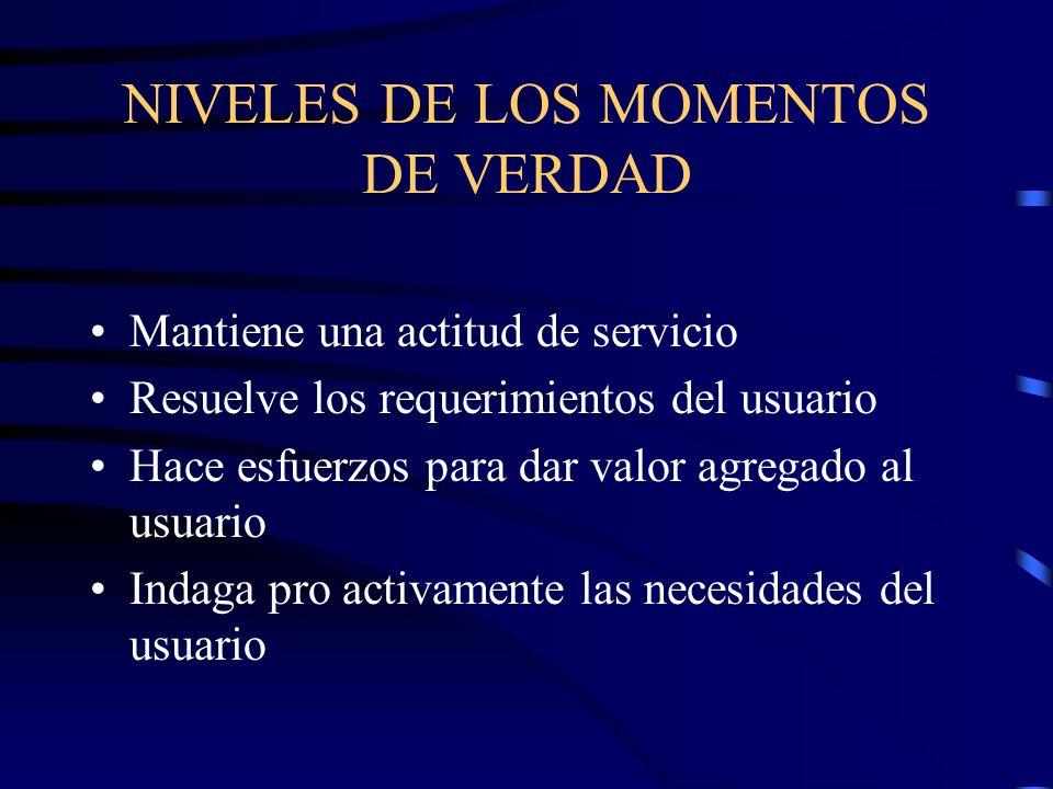 NIVELES DE LOS MOMENTOS DE VERDAD