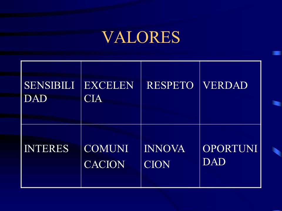 VALORES SENSIBILIDAD EXCELENCIA RESPETO VERDAD INTERES COMUNI CACION