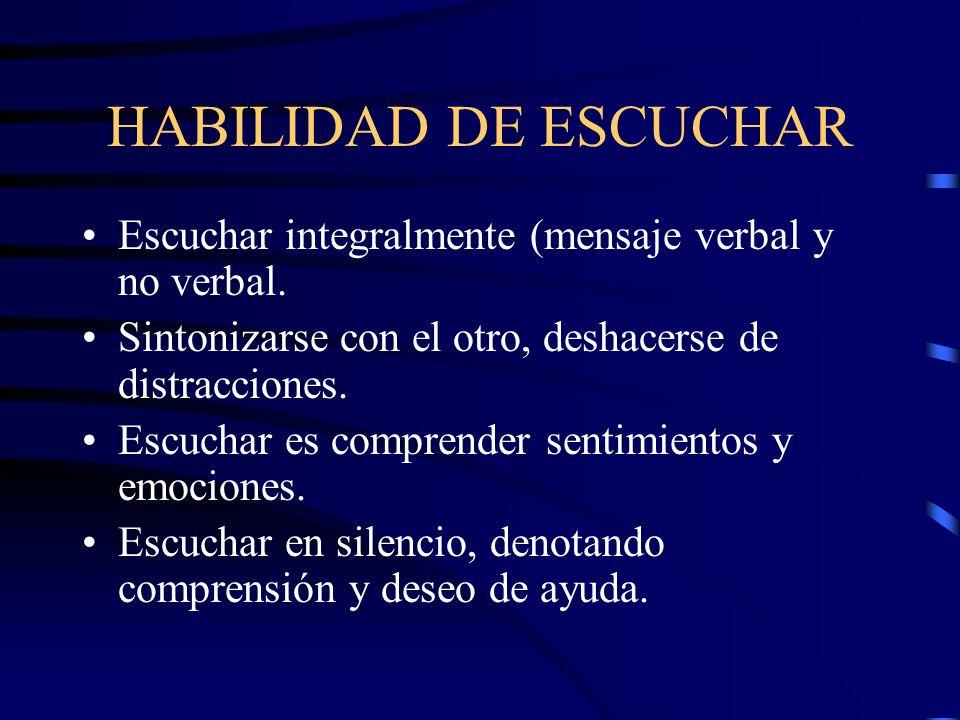 HABILIDAD DE ESCUCHAREscuchar integralmente (mensaje verbal y no verbal. Sintonizarse con el otro, deshacerse de distracciones.