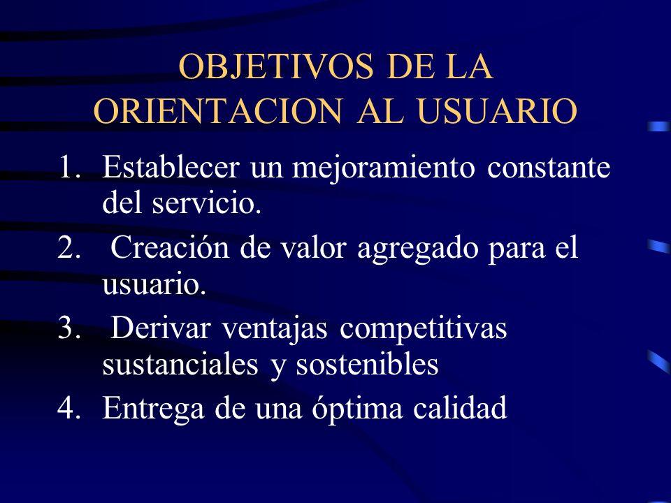 OBJETIVOS DE LA ORIENTACION AL USUARIO