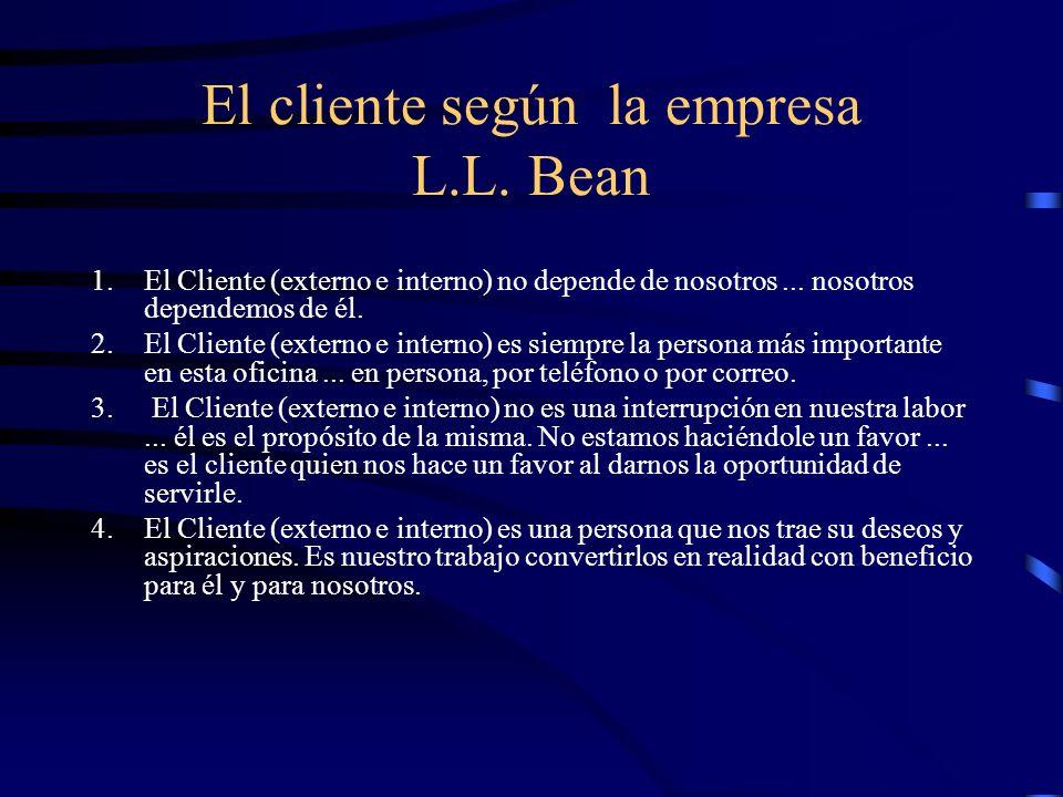El cliente según la empresa L.L. Bean