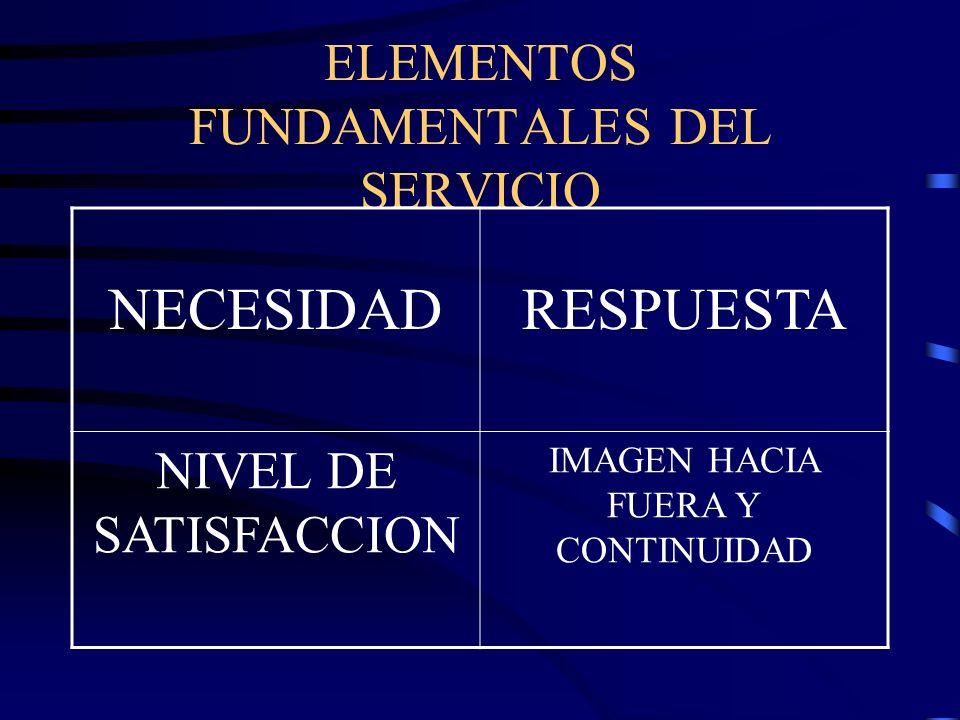 ELEMENTOS FUNDAMENTALES DEL SERVICIO
