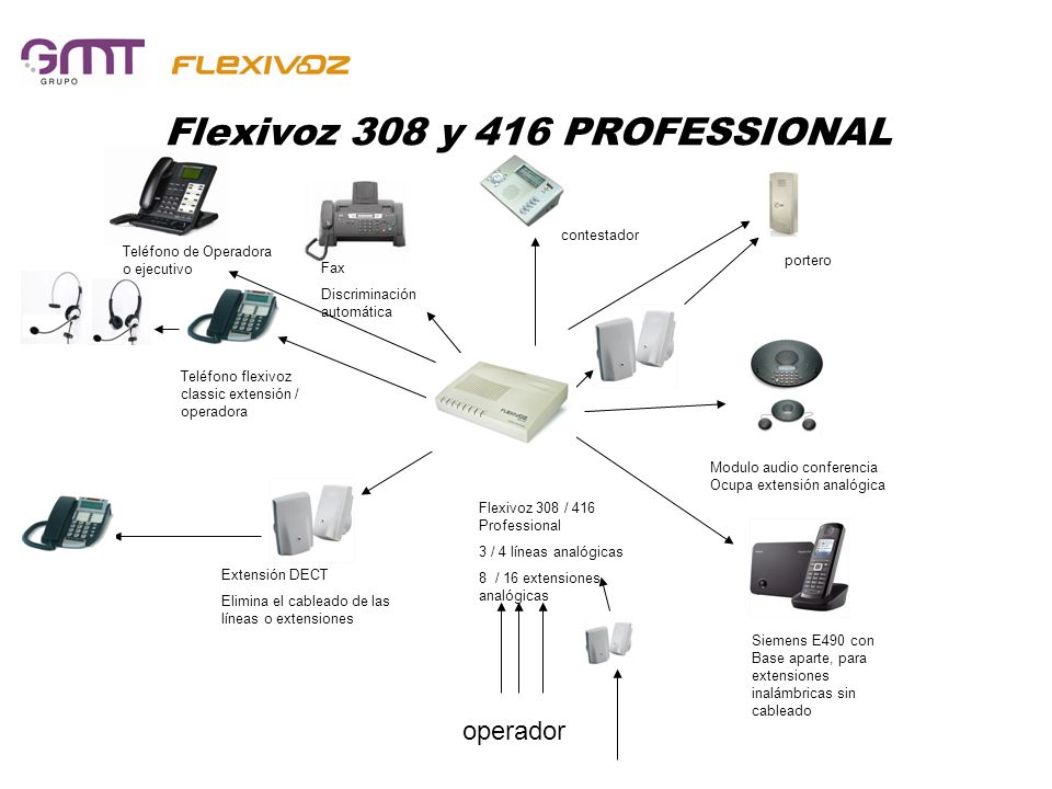 Flexivoz 308 y 416 PROFESSIONAL