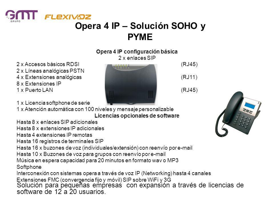 Opera 4 IP – Solución SOHO y PYME