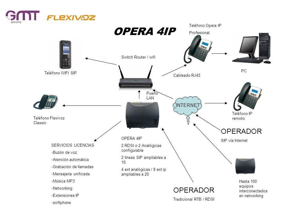 OPERA 4IP OPERADOR OPERADOR INTERNET Teléfono Opera IP Profesional