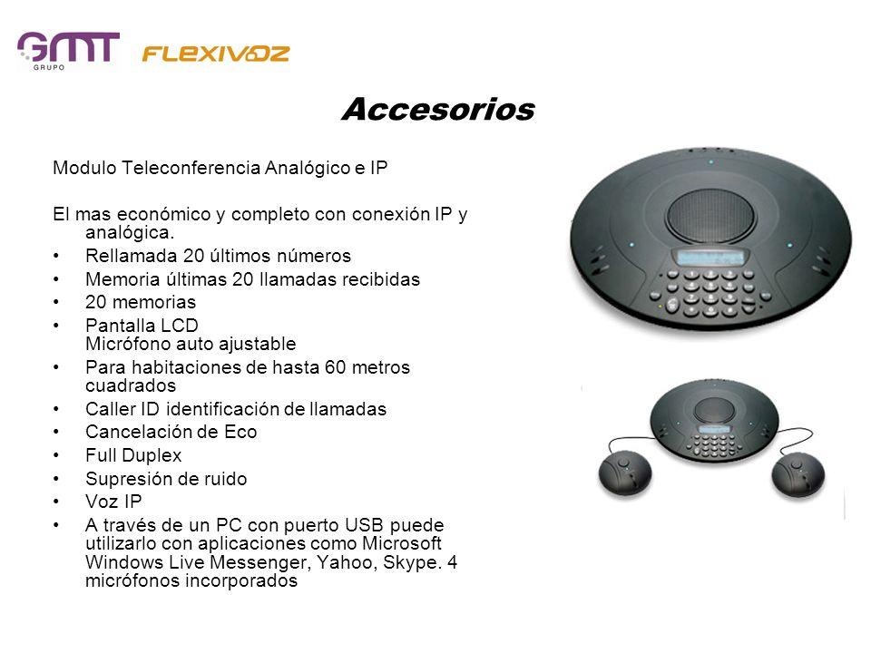 Accesorios Modulo Teleconferencia Analógico e IP
