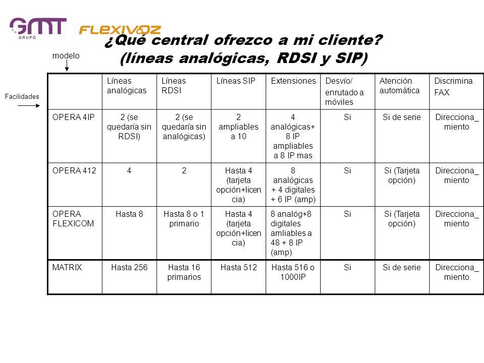 ¿Qué central ofrezco a mi cliente (líneas analógicas, RDSI y SIP)