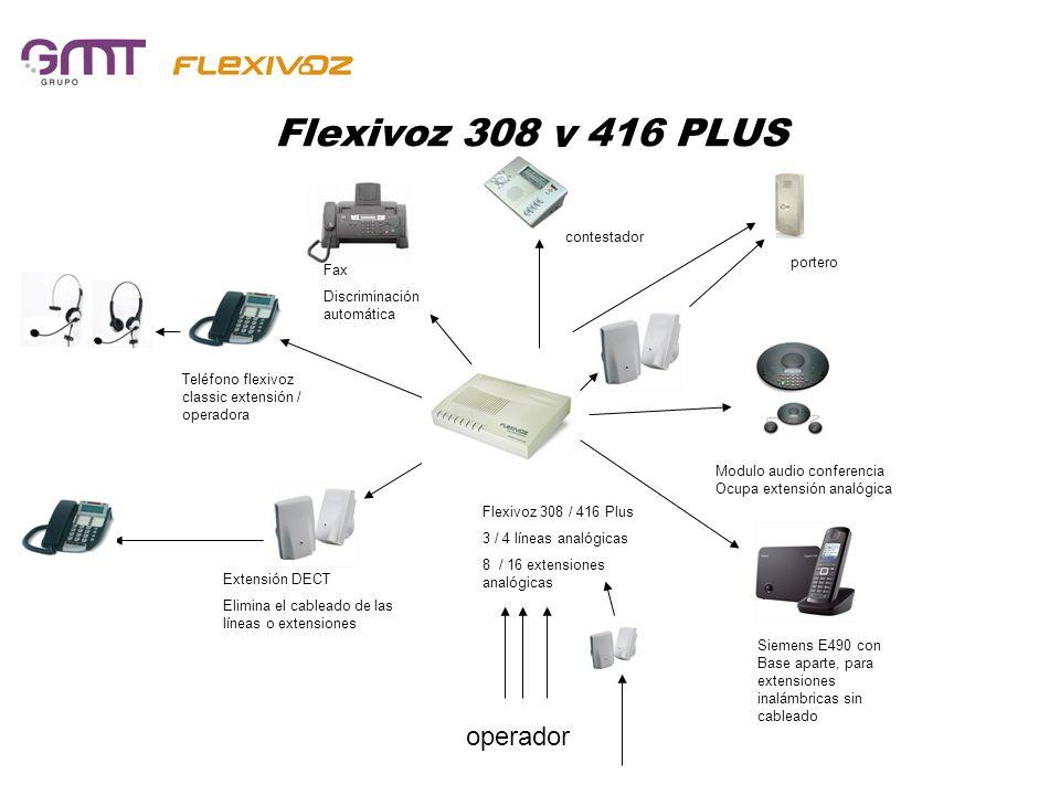 Flexivoz 308 y 416 PLUS operador contestador portero Fax