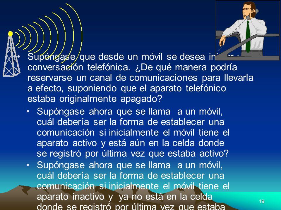 Supóngase que desde un móvil se desea iniciar una conversación telefónica. ¿De qué manera podría reservarse un canal de comunicaciones para llevarla a efecto, suponiendo que el aparato telefónico estaba originalmente apagado