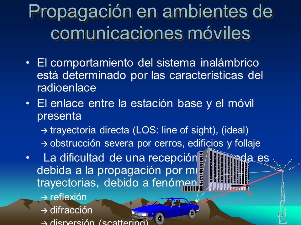 Propagación en ambientes de comunicaciones móviles