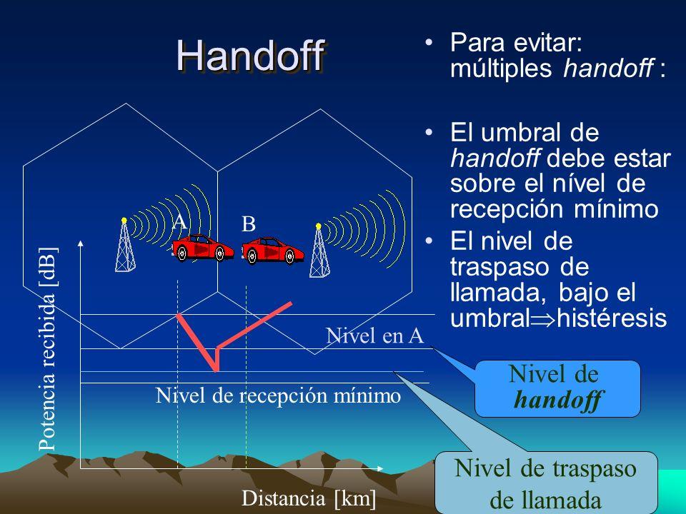 Handoff Para evitar: múltiples handoff :