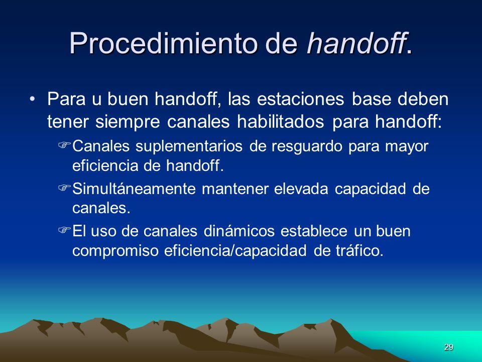 Procedimiento de handoff.
