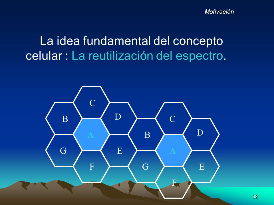 MotivaciónLa idea fundamental del concepto celular : La reutilización del espectro. C. D. B. C. D. A.