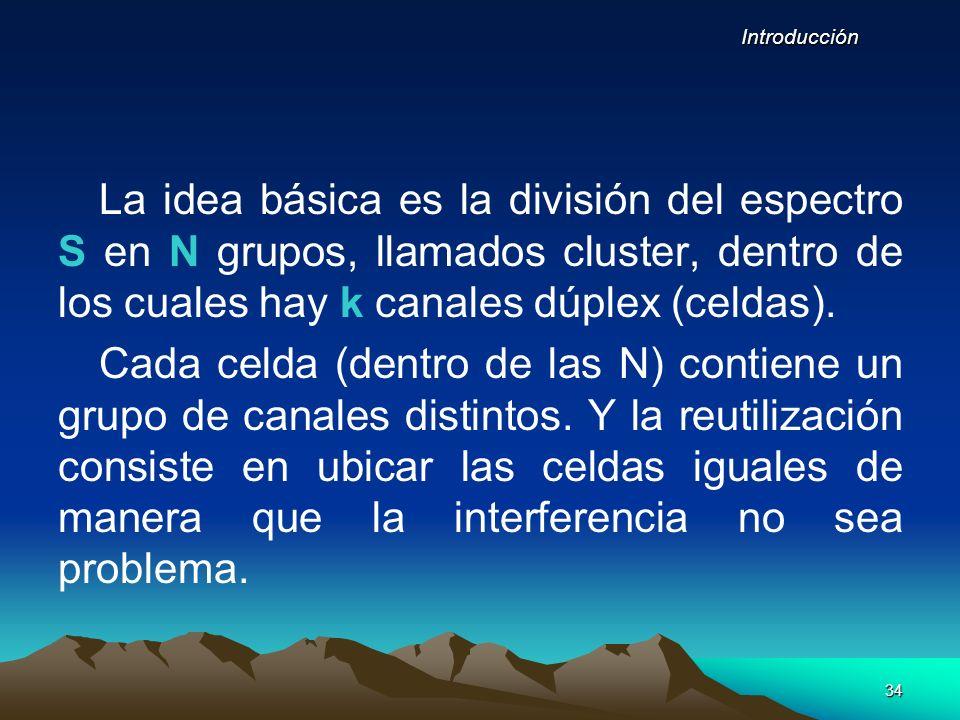 Introducción La idea básica es la división del espectro S en N grupos, llamados cluster, dentro de los cuales hay k canales dúplex (celdas).