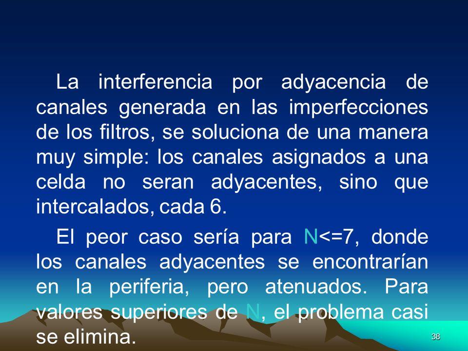 La interferencia por adyacencia de canales generada en las imperfecciones de los filtros, se soluciona de una manera muy simple: los canales asignados a una celda no seran adyacentes, sino que intercalados, cada 6.