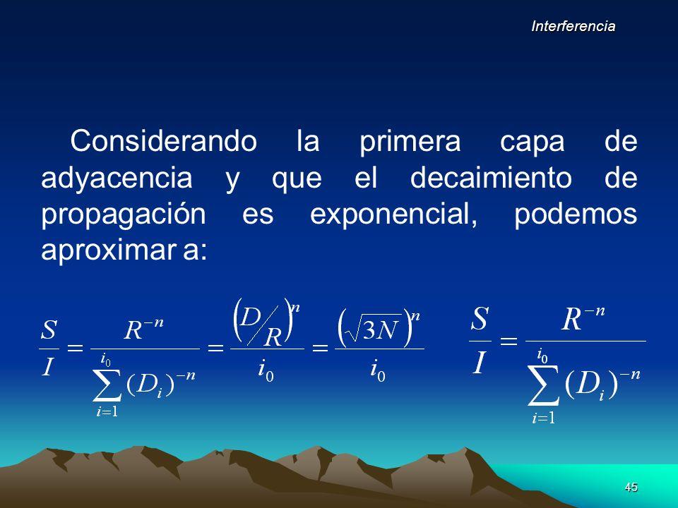 Interferencia Considerando la primera capa de adyacencia y que el decaimiento de propagación es exponencial, podemos aproximar a:
