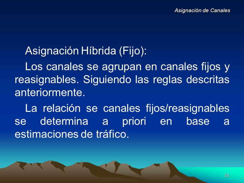Asignación Híbrida (Fijo):