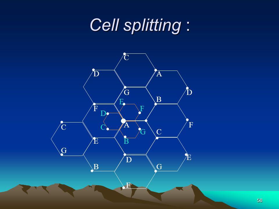 Cell splitting : C D A G D B F D C G B E F A F C C E G E D B G F