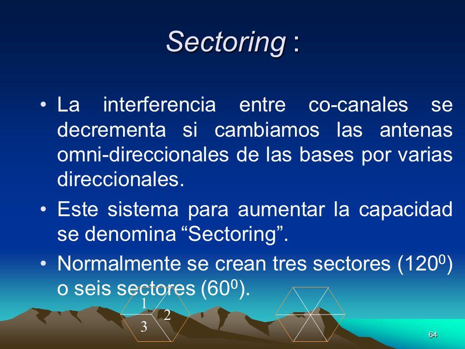 Sectoring :La interferencia entre co-canales se decrementa si cambiamos las antenas omni-direccionales de las bases por varias direccionales.